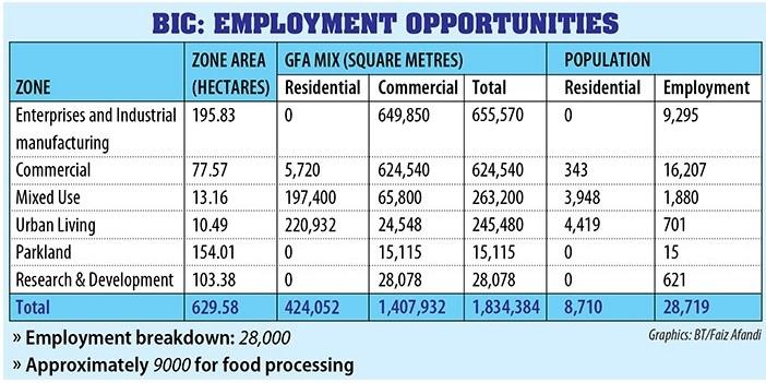 BIC-Employment-11Feb2014